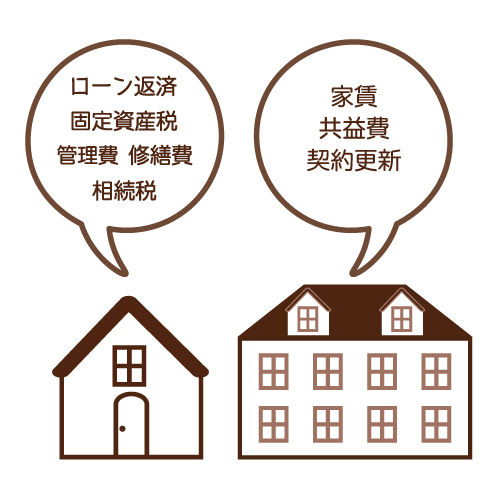 持ち家と賃貸